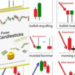 Forex Candlesticks Made Easy Review: How To Read Them Like A Book